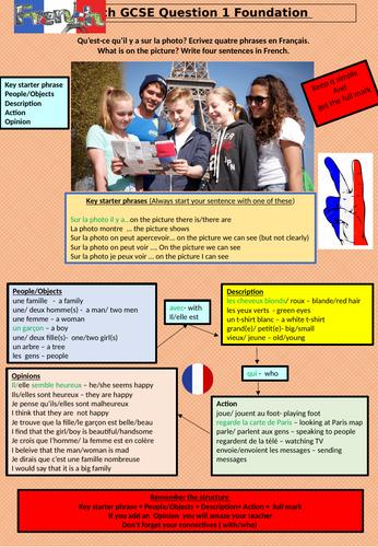 KS3/4 French Knowlege Organiser/ qu'est-ce qu'il y a sur la photo/Describing a photo