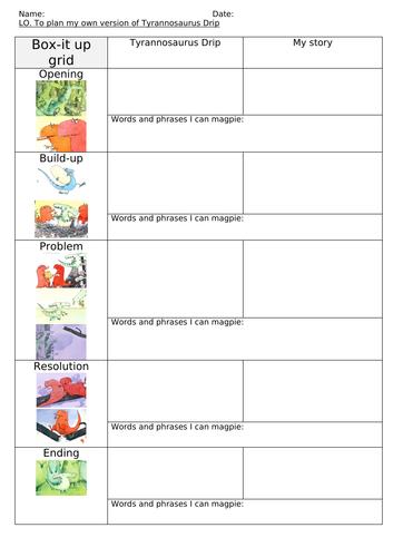 Tyrannosaurus Drip Teaching Resources By Kbarker86