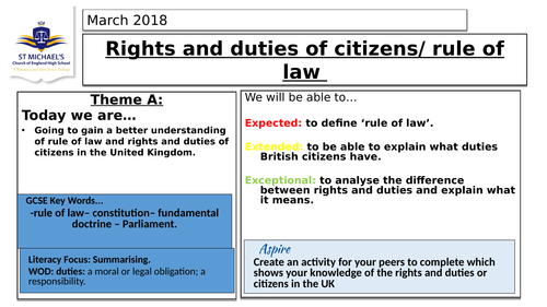 PSHE PowerPoint - Rights in the workplace & Rule of law