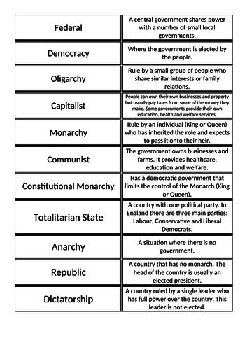 Edexcel Citizenship 9-1 Theme D Types of Government
