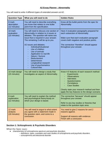 9990 Psychology A2 Essay Planner