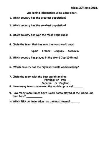 World Cup 2018 statistics lesson