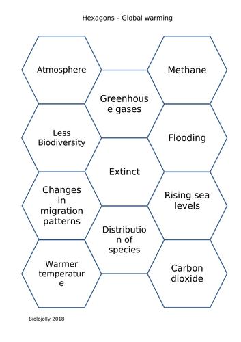 Global warming - SOLO Hexagons