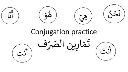 conjugate the verbs in present with 6 pronouns