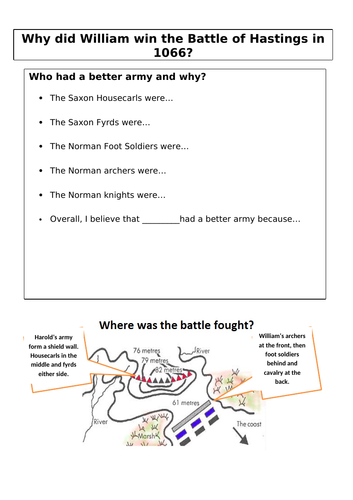 Why did William win the Battle of Hastings in 1066?  (KS3 History)