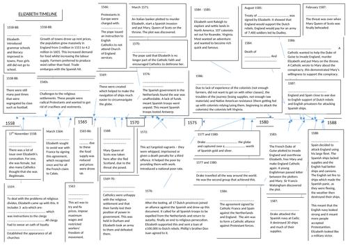 Elizabethan England - Revision overview lesson (Edexcel)