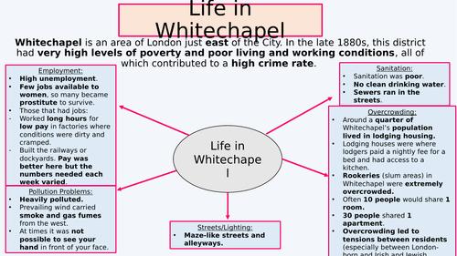 Whitechapel (Revision lesson) - Crime and Punishment Edexcel GCSE History