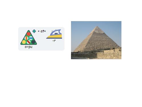 Creating population pyramids