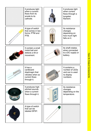 GCSE Electronic Component Dominoes