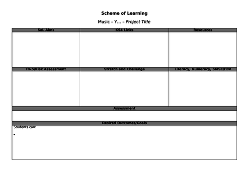 Scheme of Learning template (music)
