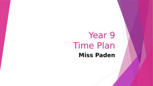 Time plan- practical.