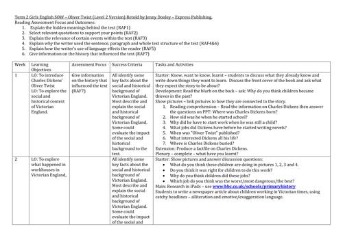 Oliver Twist Scheme of Work