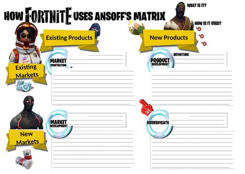 Ansoff's Matrix - Fortnite's Strategy for Success