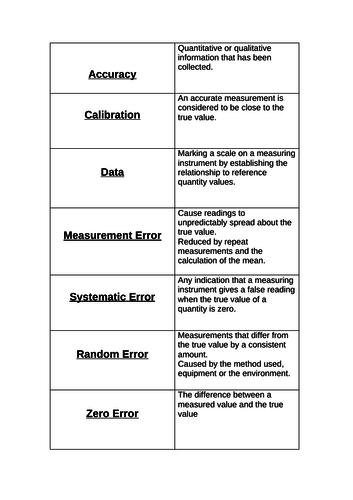 AQA GCSE Science keyword card sort