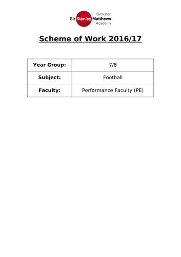 Football Key stage 3  Scheme of Work