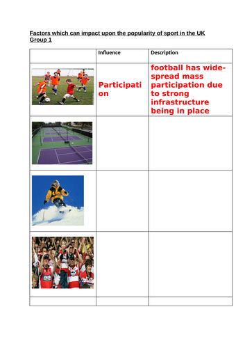 OCR National Certificate in Sports Studies R051 L01 - factors affecting popularity sheets