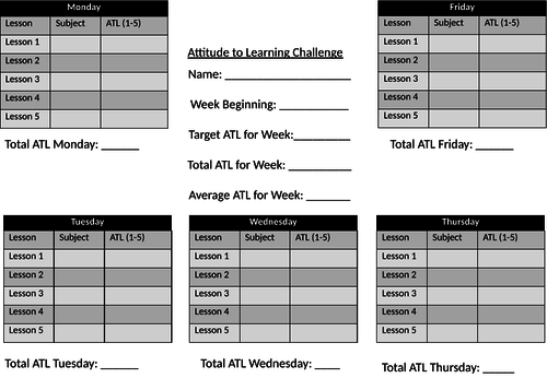 Attitude to Learning Challenge/Report