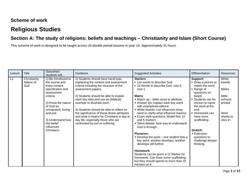 AQA GCSE RE RS Short Course 9-1 Scheme of Work
