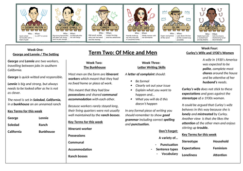 Of Mice and Men Knowledge Organiser