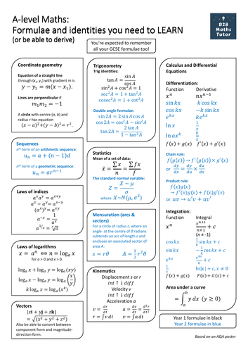 A-level formulae to learn - poster or handout