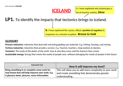 iceland volcano cause effects responses gcse ks3 1-9 geography lesson