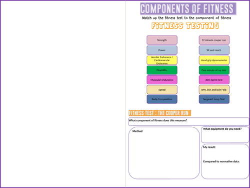 Fitness Testing Booklet