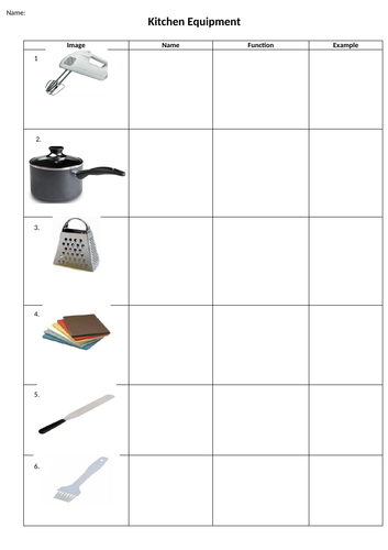 National 3,  Equipment Resources
