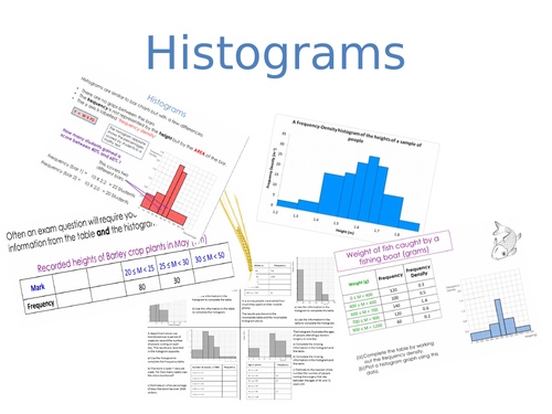 Histograms - complete introductory lesson