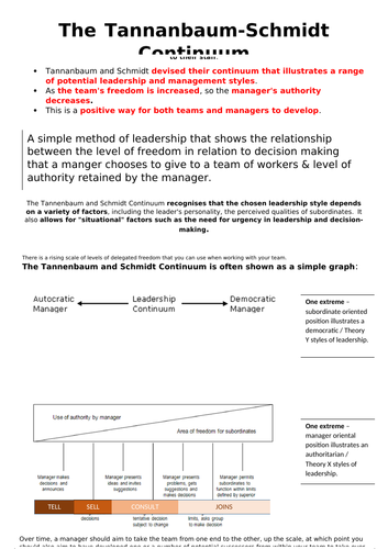A Level Business Studies notes - The Tannan-Baum Schmidt Continuum