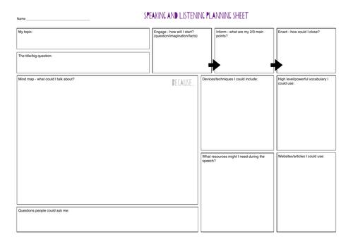 Spoken Language planning sheet