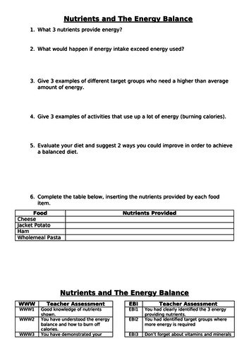 Assessment on Nutrients and the energy balance