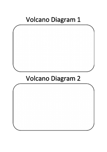 Basics about volcanoes