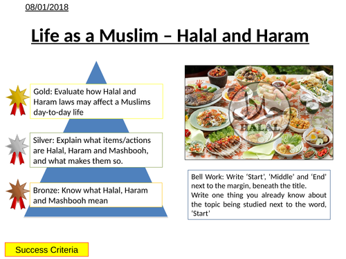Life as a Muslim - Halal and Haram