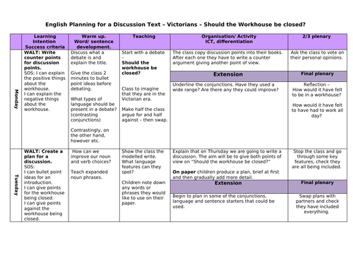 Victorian Workhouses-  Discussion text plan and modelled write Year 5/6