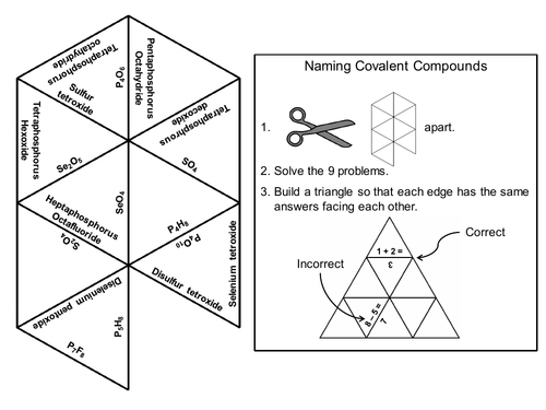 Naming Covalent Compounds Game Chemistry Tarsia Puzzle