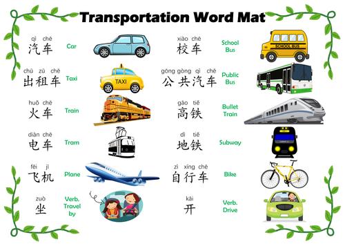 Transportation_Word Mat in Mandarin Chinese
