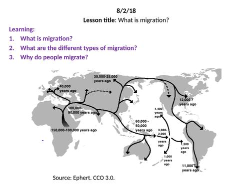 Migration - introduction