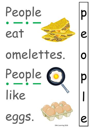 People Spelling Mnemonic Poster People Eat Omelettes People Like Eggs
