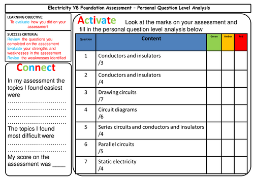 Lesson 11 -13 - Revision and Assessment - KS3 Electricity
