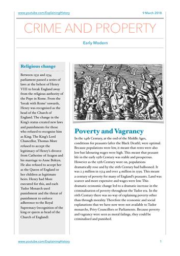 Tudor Crime and Punishment Study Guide