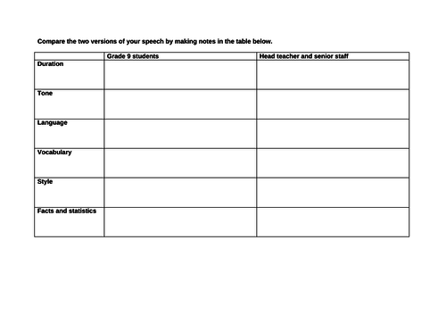 Writing a speech for 2 different audiences - planning grid