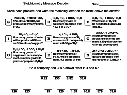 Stoichiometry Worksheet: Chemistry Message Decoder by ...