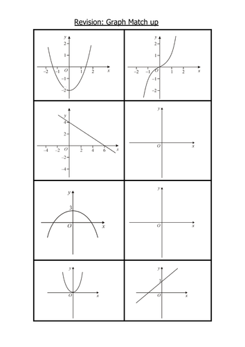 Linear and Quadratic Graph match up activity