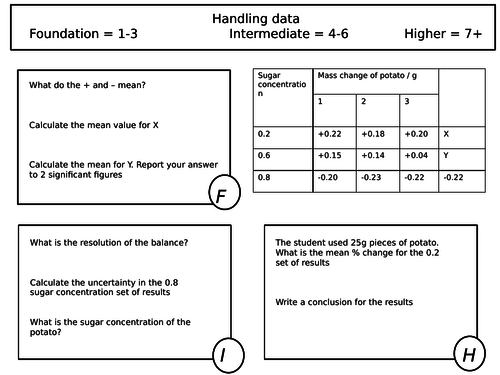 New GCSE - Biology paper 1 maths skills