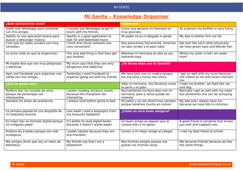 Mi Gente Knowledge Organiser
