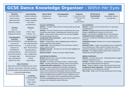 GCSE Dance New Spec Knowledge Organiser - Within Her Eyes