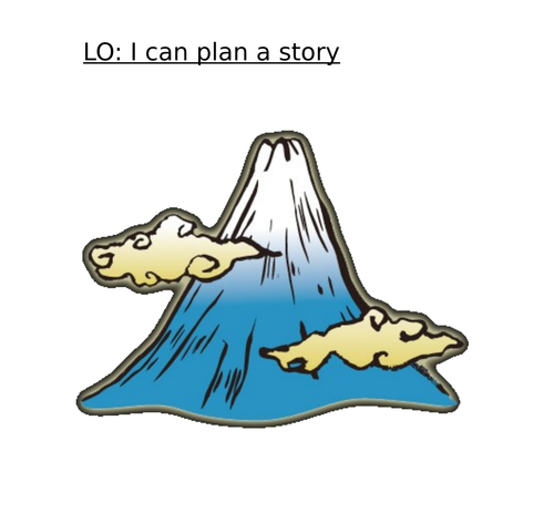 Story Mountain - planning a story