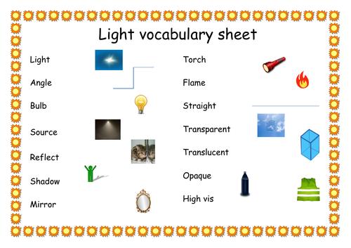 Science light vocabulary word mat