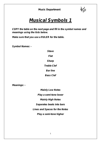 Ks3 Music Musical Symbols Worksheet By Gameloid Teaching