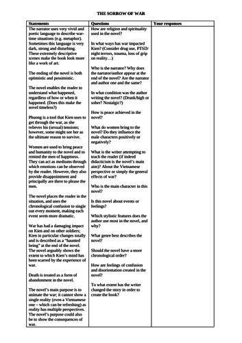 Statement-question-response grid: The Sorrow of War (Bao Ninh)